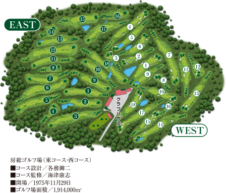 房総ゴルフ場図