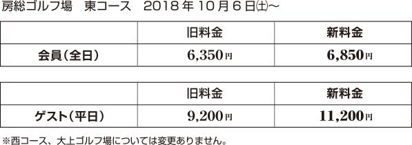 higashi_chage